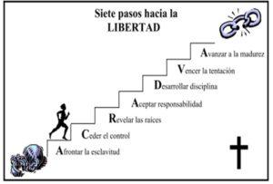 La Libertad del Lider